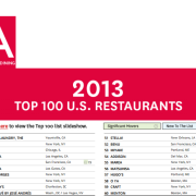 Opinionated About Dining Top 100 US Restaurants