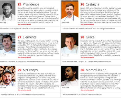 Opininionated-About-Dining-2016-elements-ranking